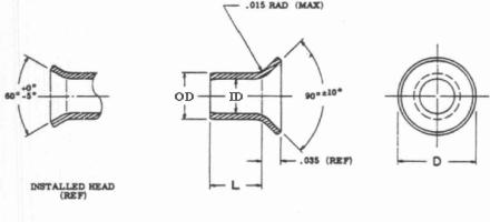 NAS1453 Drawing