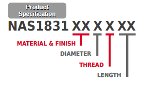 NAS1831 Diagram