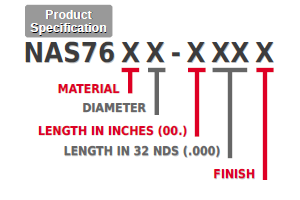 NAS76 Diagram